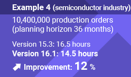 Asprova Version 16.1 - Example4 (semiconductor industry)